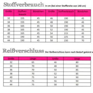 Papierschnittmuster Sweatjacke Damen Gr 32-58 - Fadenkäfer